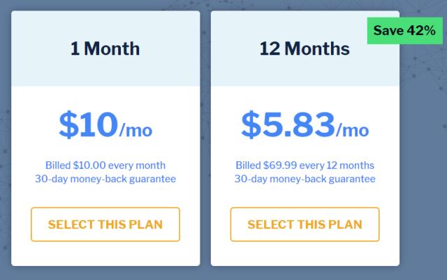 strongvpn prices