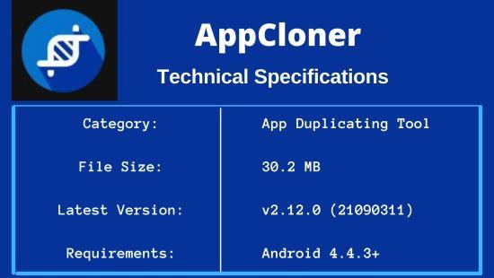 AppCloner Infographic