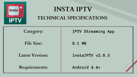 Insta IPTV Specs 1 (1)