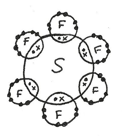 Sf6 Dot Diagram