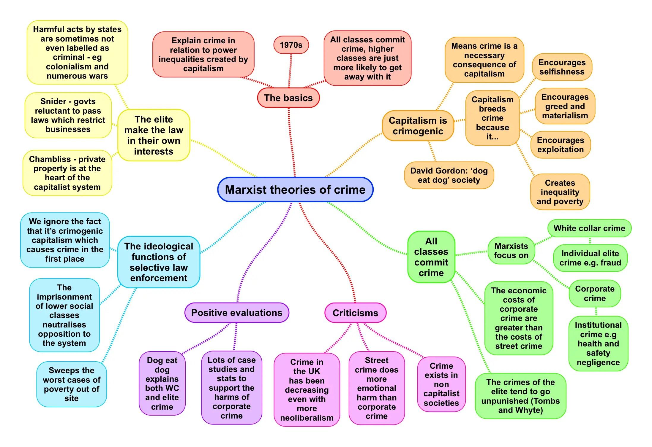 crime analysis process steps