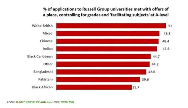 Univeristy ethnicity.jpg