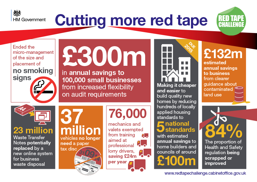 deregulation UK.jpg