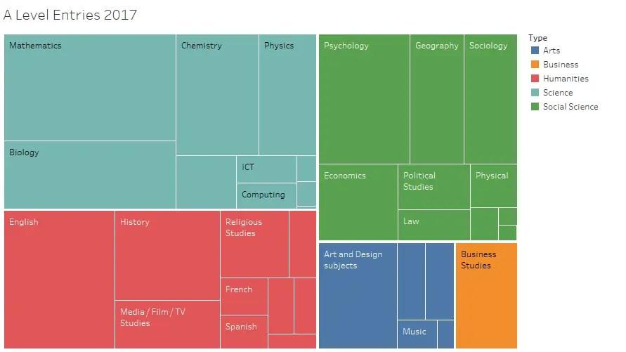 A level statistics 2017