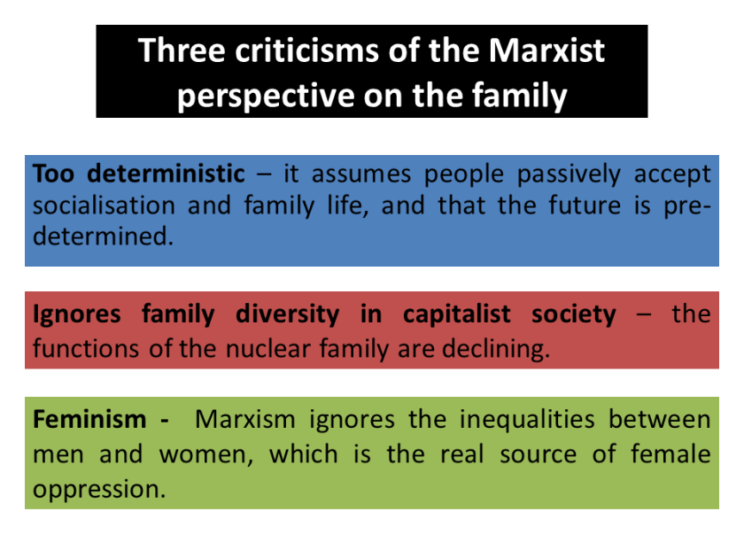 Criticisms Marxism Family