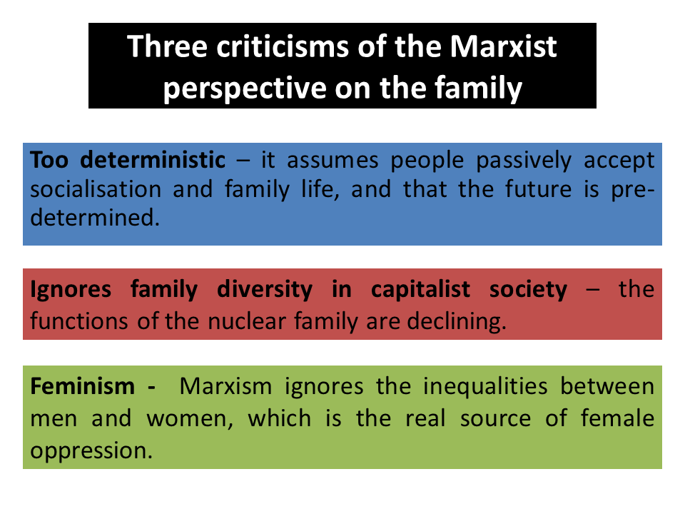 Criticisms Marxism Family