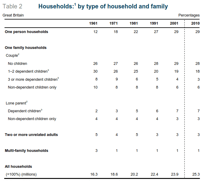 family diversity UK.png