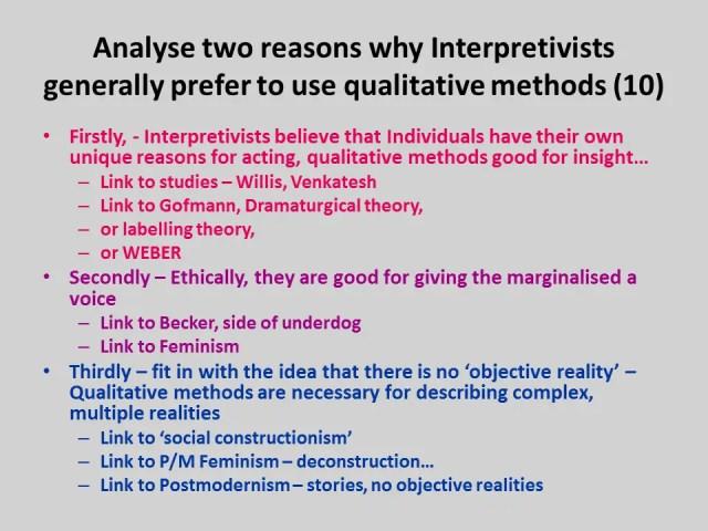 Interpretivism research methods.png