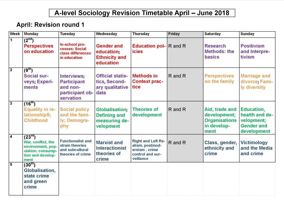 Brilliant A Level Sociology Revision Timetable Revisesociology Complete Home Design Collection Epsylindsey Bellcom