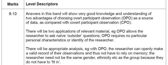 outline-explain-10-mark-question-mark-scheme-top-band.png