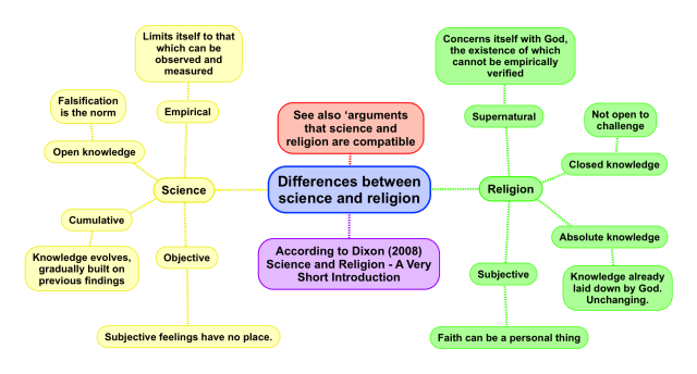 to what extent is sociology a science