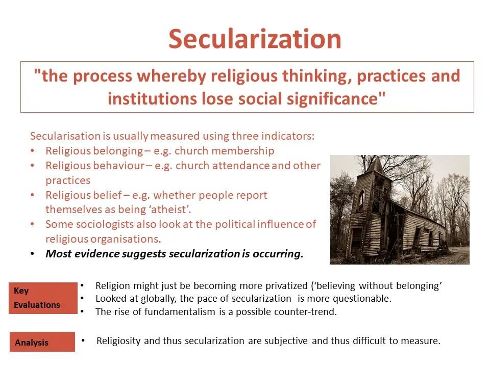 secularization define
