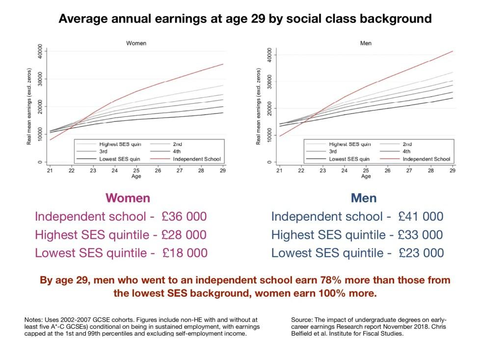 private schools income.png