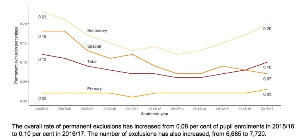 exlusion statistics.png