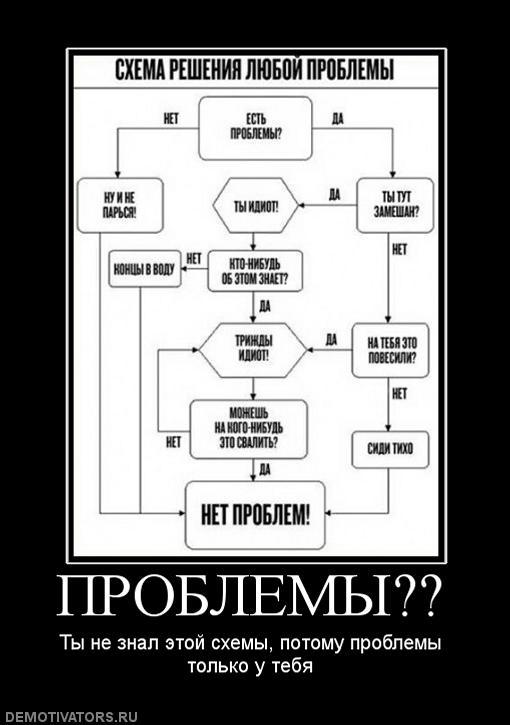 352544_problemyi