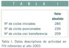 Revista dic2004 Art. 17-22 Tabla I