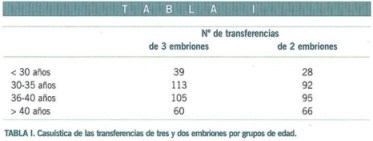 Revista jun2004 Art. 27-30 Tabla I
