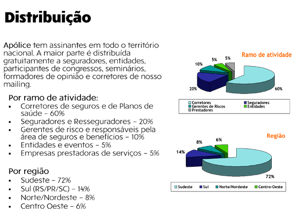 Midia2014-distribuicao