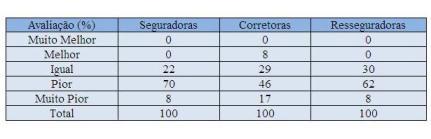 tabela 2_