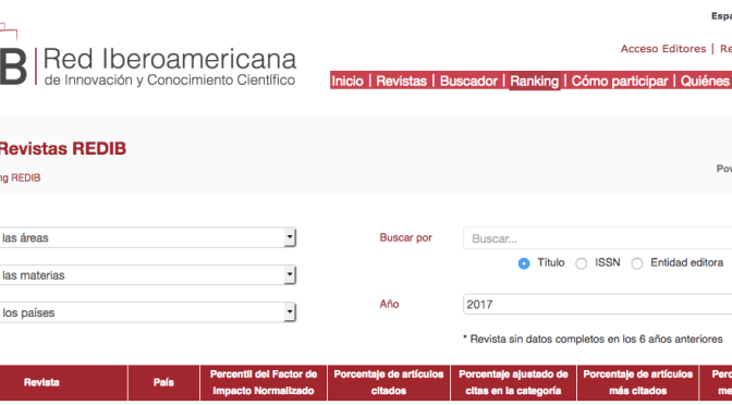 Caracteres en REDIB Journal Ranking – Ibero-American Journal Rankings