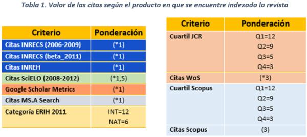tabla1a