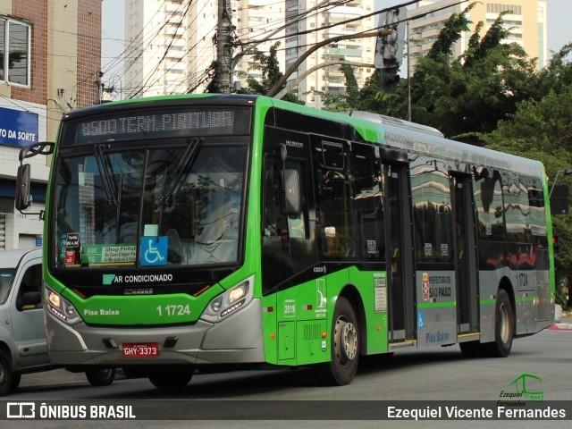 São Paulo: Paese é acionado pela SPtrans para atender estações da CPTM neste fim de semana