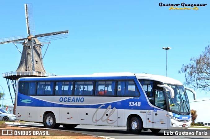 SP: Holambra limita circulação de veículos coletivos fretados para o turismo