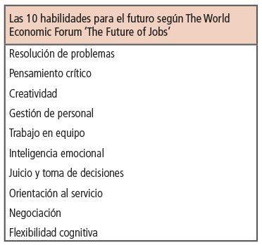 10 Habilidades