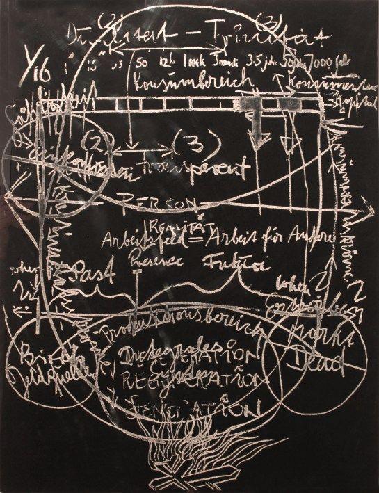 Diagrama de Beuys