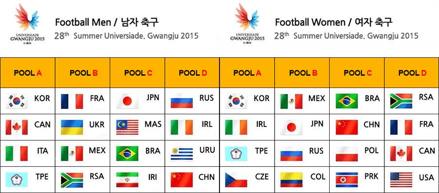 Football-Gwangju
