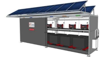 Estação de carregamento de baterias
