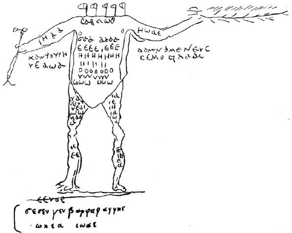 Diseño del Papiro de Berlín, núm. 2 (dios acéfalo) (BCH, 1914; 38: 189–249).