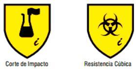 Los pictogramas indican el nivel de seguridad del equipo de protección
