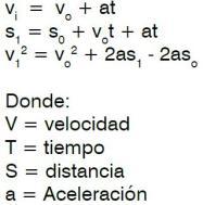 Fórmula relacionado al movimiento