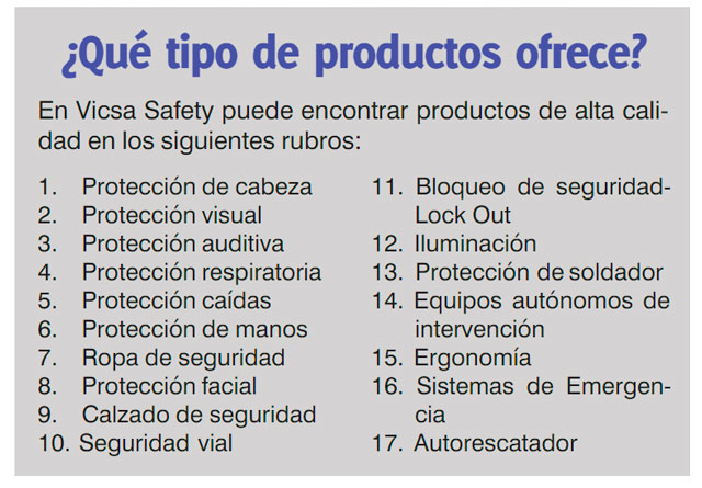 Tipo de productos que ofrece Vicsa Safety