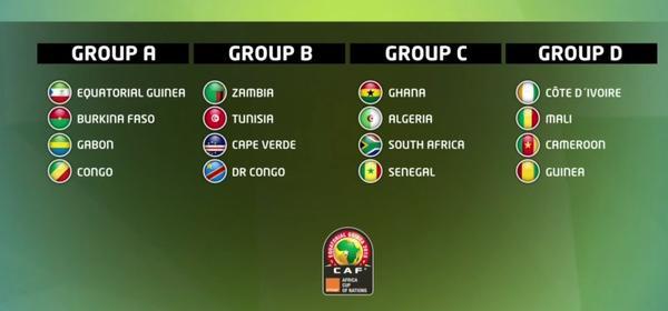 Os grupos da CAN 2015.