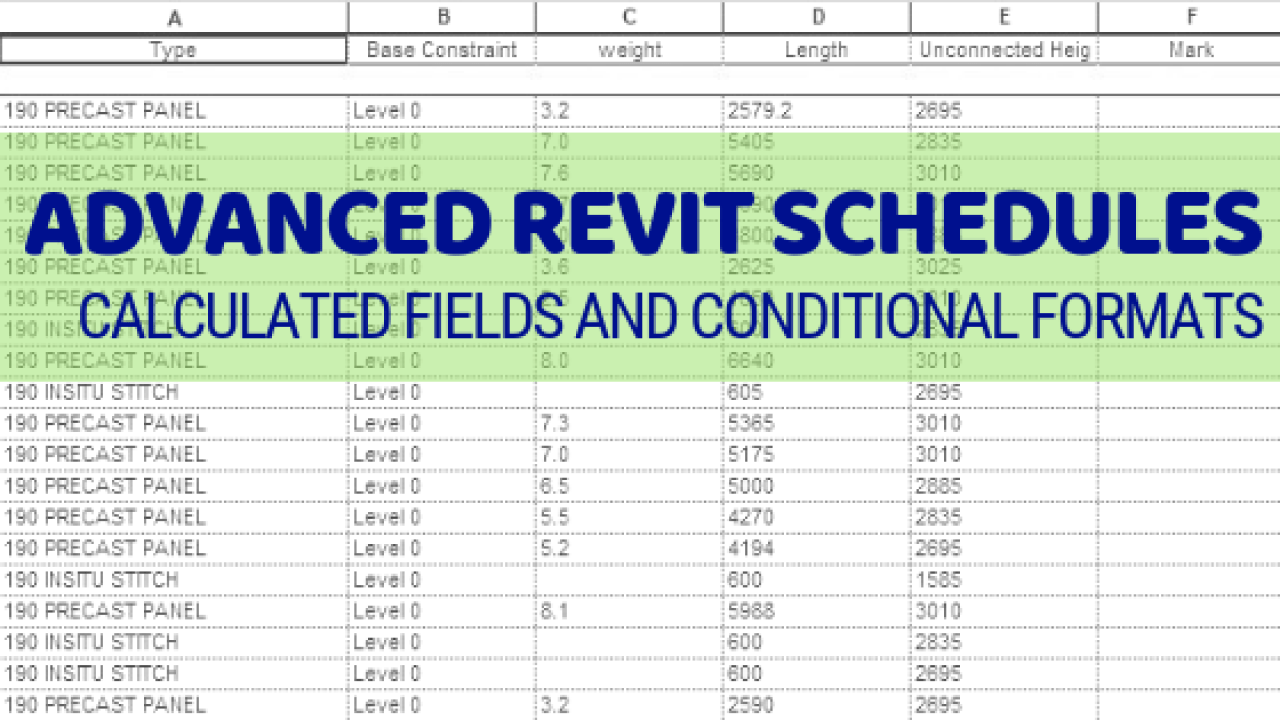 Advanced Revit Schedules - Calculated Fields and Conditional