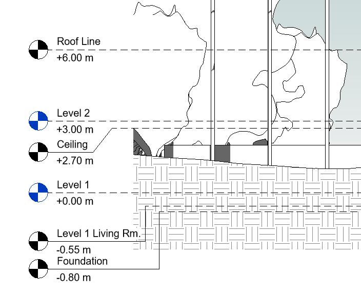 Revit Level Units