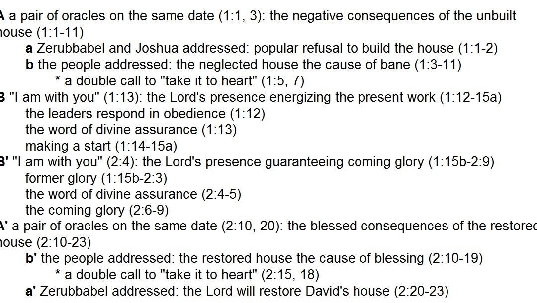 Haggai and the Davidic Covenant Renewal
