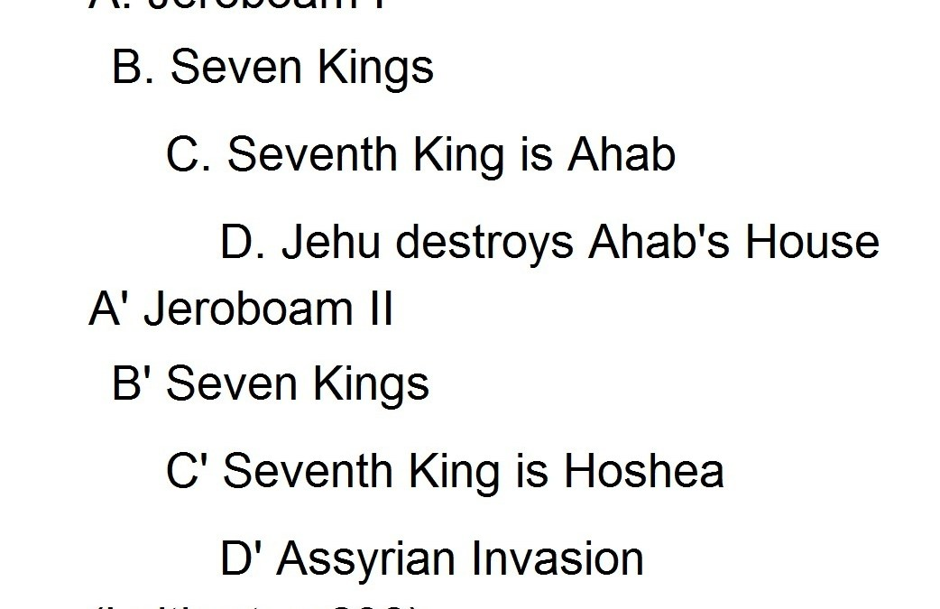 The End of Israel and Judah (2 Kings 17-end)