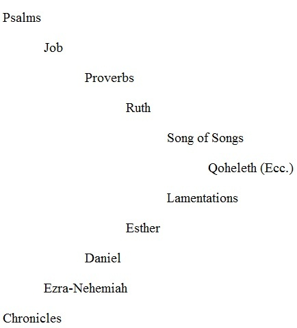 Book Three of the Psalms: The King's Musicians