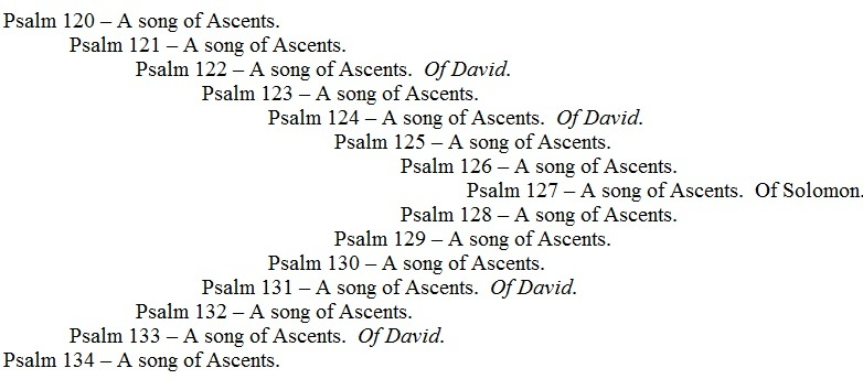 Rev. Justin Lee Marple, Niagara Presbyterian Church, chiasm of the Song of Ascents in the Psalms, image