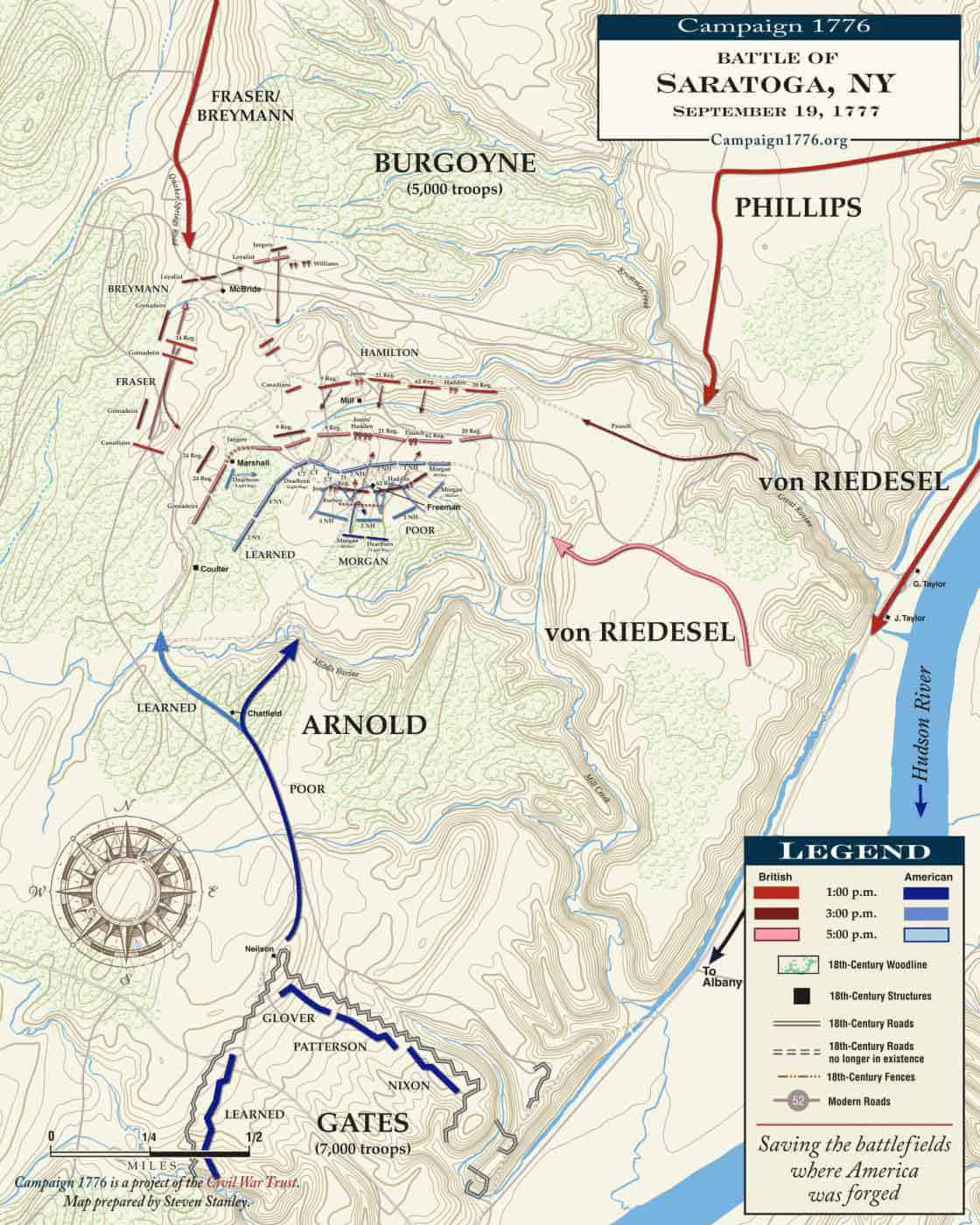 Battle Of Saratoga First Freeman S Farm American
