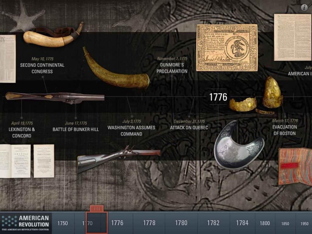Revolutionary War Timeline Of Major Events To