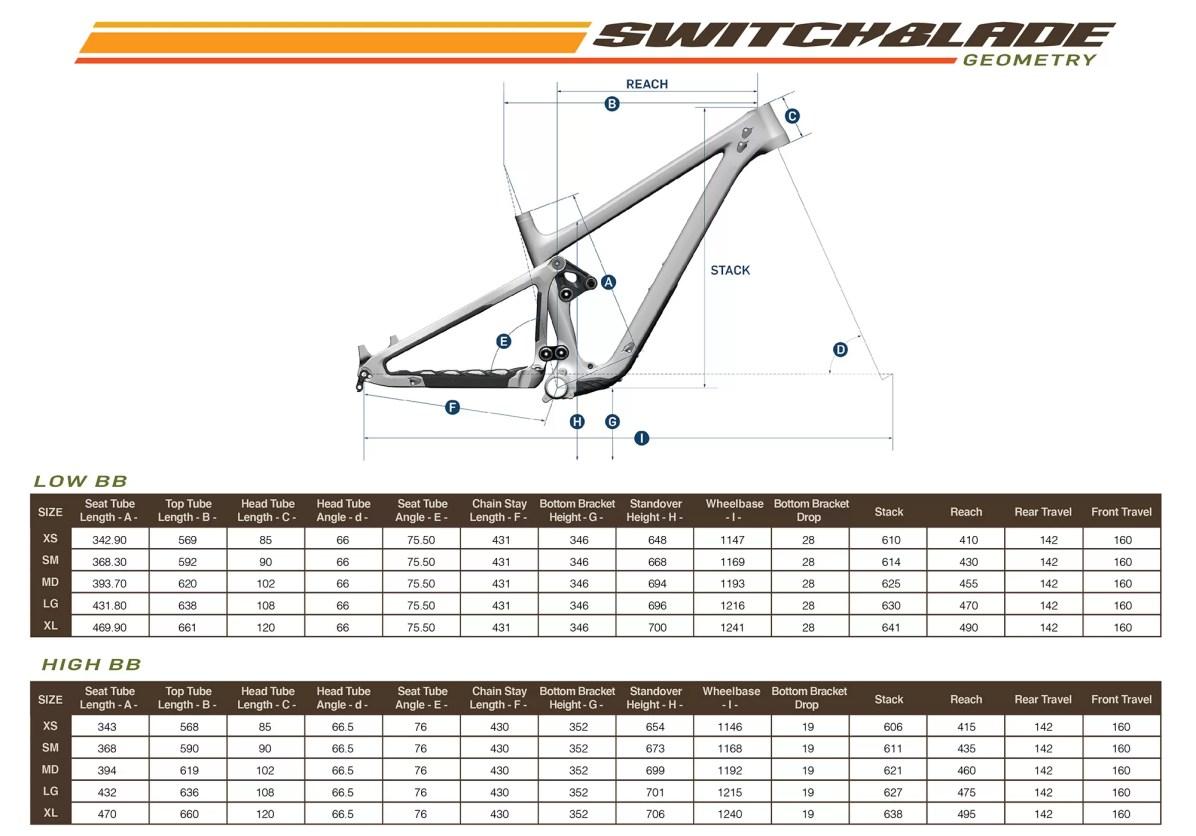 Switchblade GEO_V2