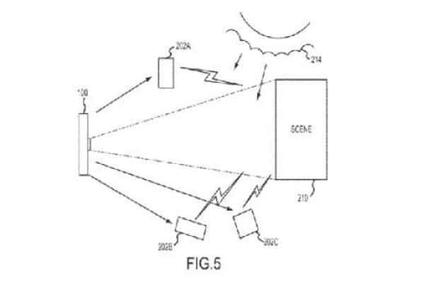 Apple -new-Intelligent-Flash-iOS-Devices