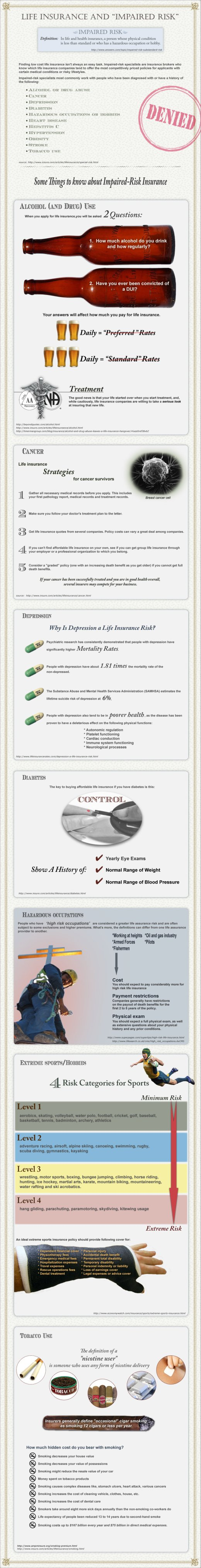 Life Insurance & Impaired Risk Infographic