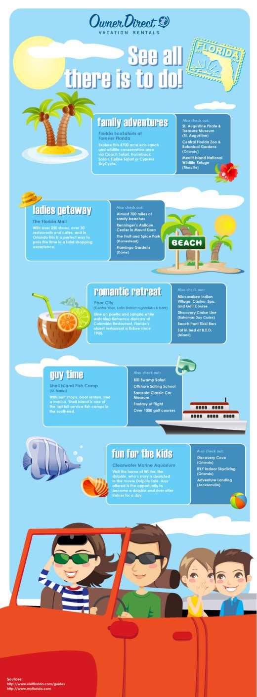 Things to Do in Florida Travel Infographic