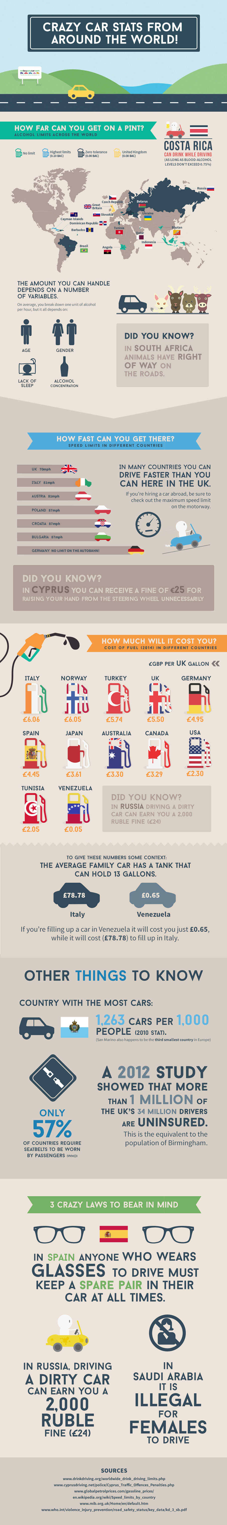 Crazy-Car-Stats-From-Around-the-World