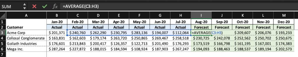 How To Calculate Run Rate Revenue